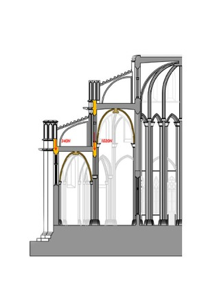 Section with the vaults